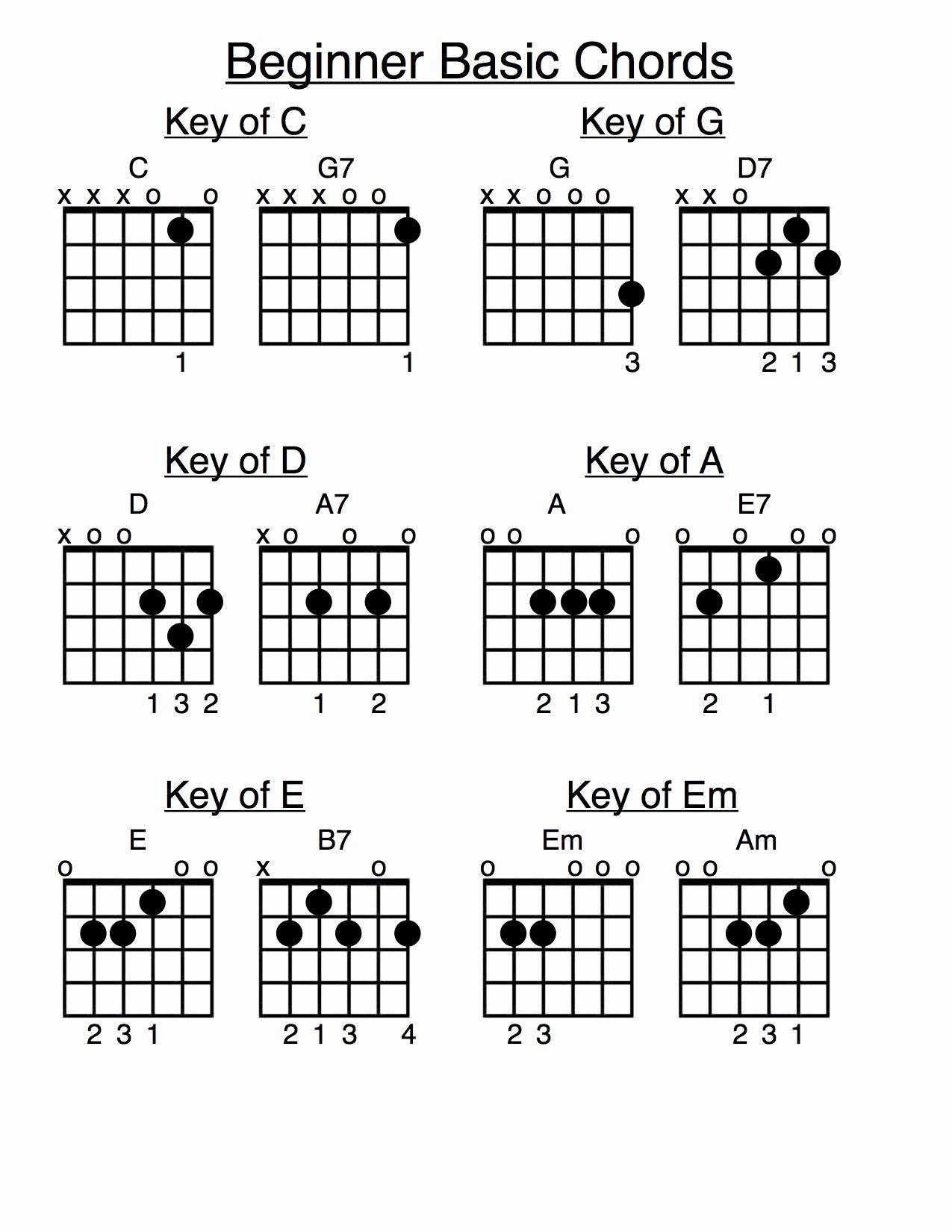 Guitar Chords for Beginners Unique Chords Quotes Quotesgram