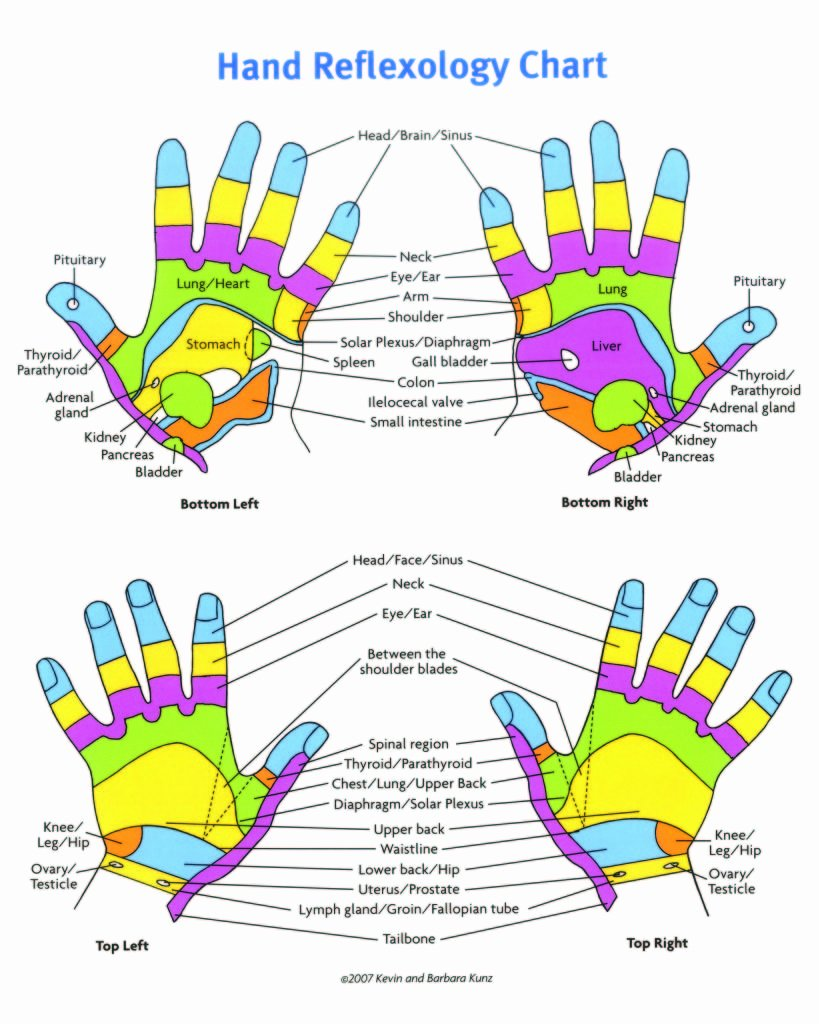 Hand and Foot Reflexology Chart Beautiful E Of the Beauties Of Reflexology is that People Can Work
