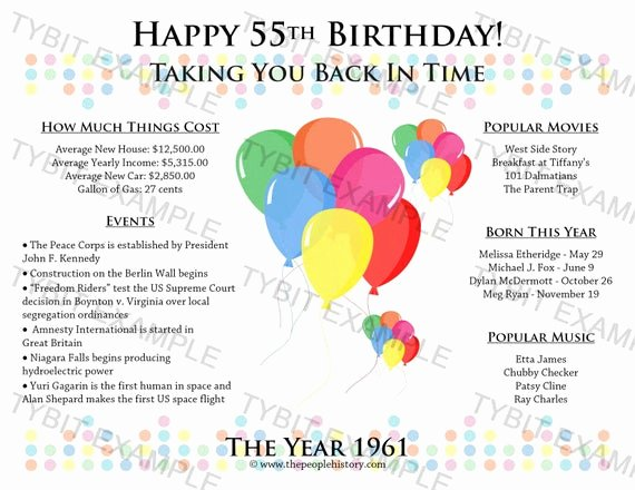 Happy 55th Birthday Images New Happy 55th Birthday 1961 Print or Party by Takingyoubackintime