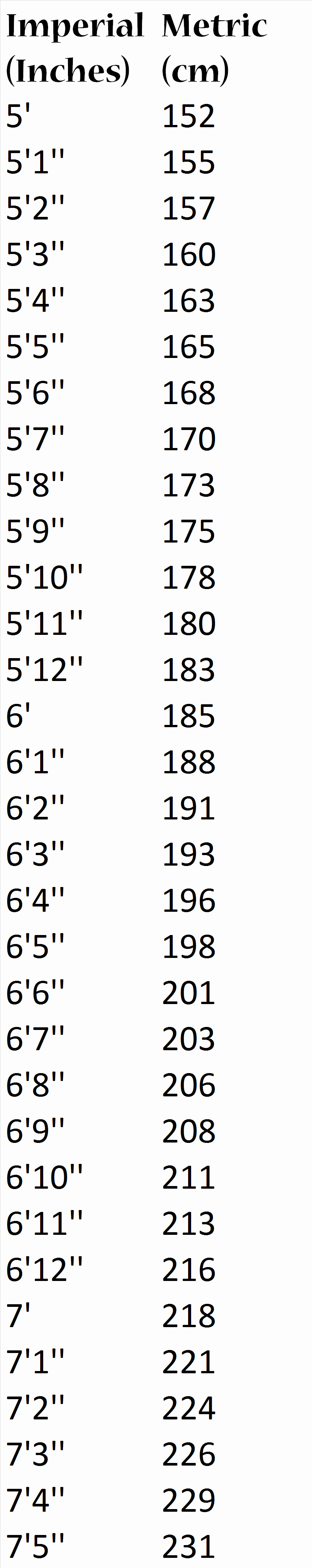 Height Chart In Inches Lovely Average Height – Extra Legroom