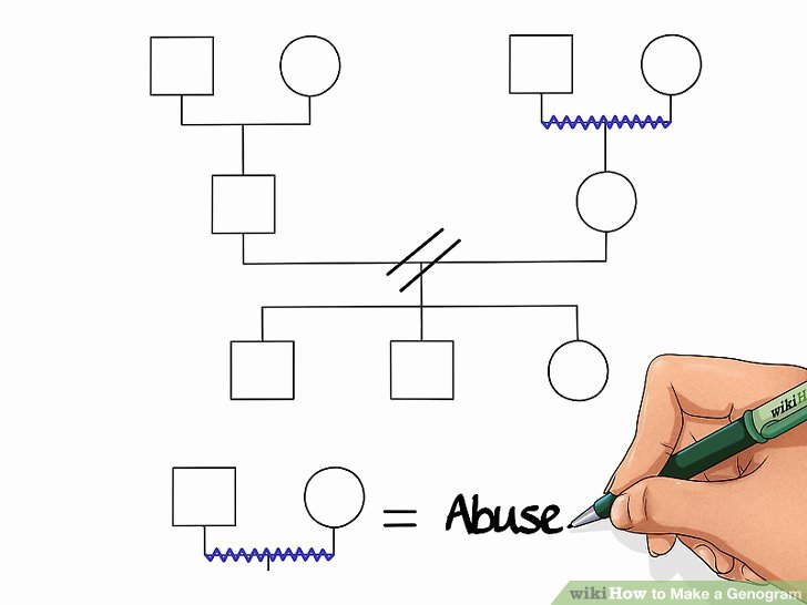 How to Create A Genogram Unique How to Make A Genogram 14 Steps with Wikihow