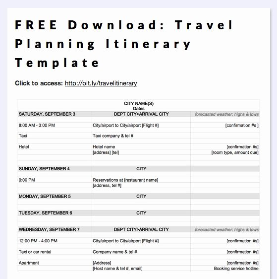 How to Make An Itenary Luxury Free Download Travel Planning Itinerary Template