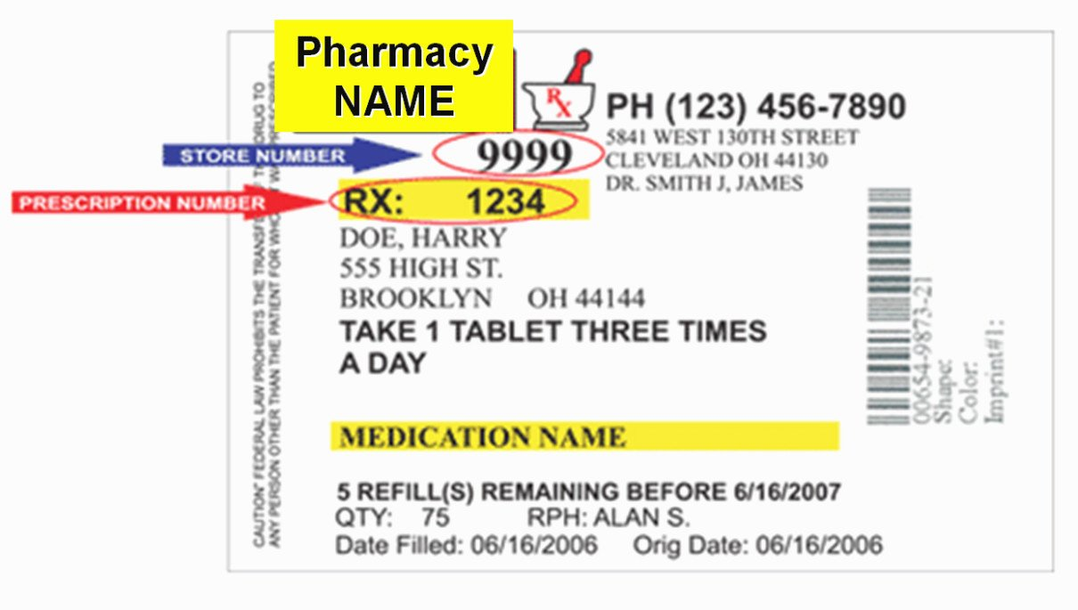How to Make Fake Prescriptions Elegant 15 Mind Blowing Reasons why