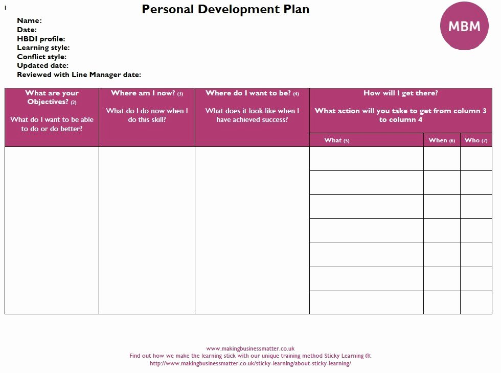 Individual Development Plan Sample Fresh Personal Development Plan Examples Identify Your Goals