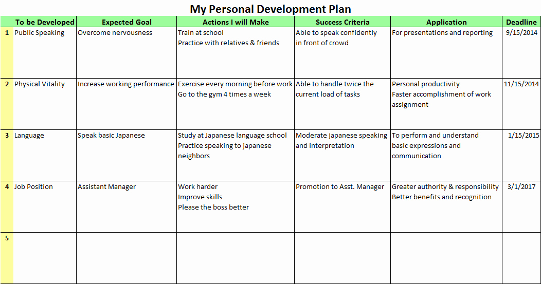 Individual Development Plan Sample Luxury Personal Development Plans for the Better Future