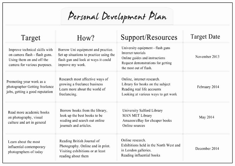 Individual Development Plan Sample New Personal Development Plan Workbooks Google Search