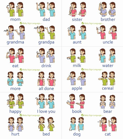 Infant Sign Language Chart New 301 Moved Permanently