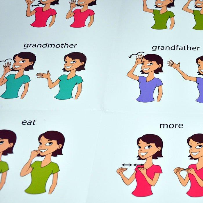 Infant Sign Language Chart New Baby Sign Language Wall Chart
