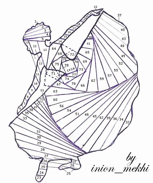 Iris Paper Folding Patterns Awesome 25 Best Ideas About Iris Folding Pattern On Pinterest