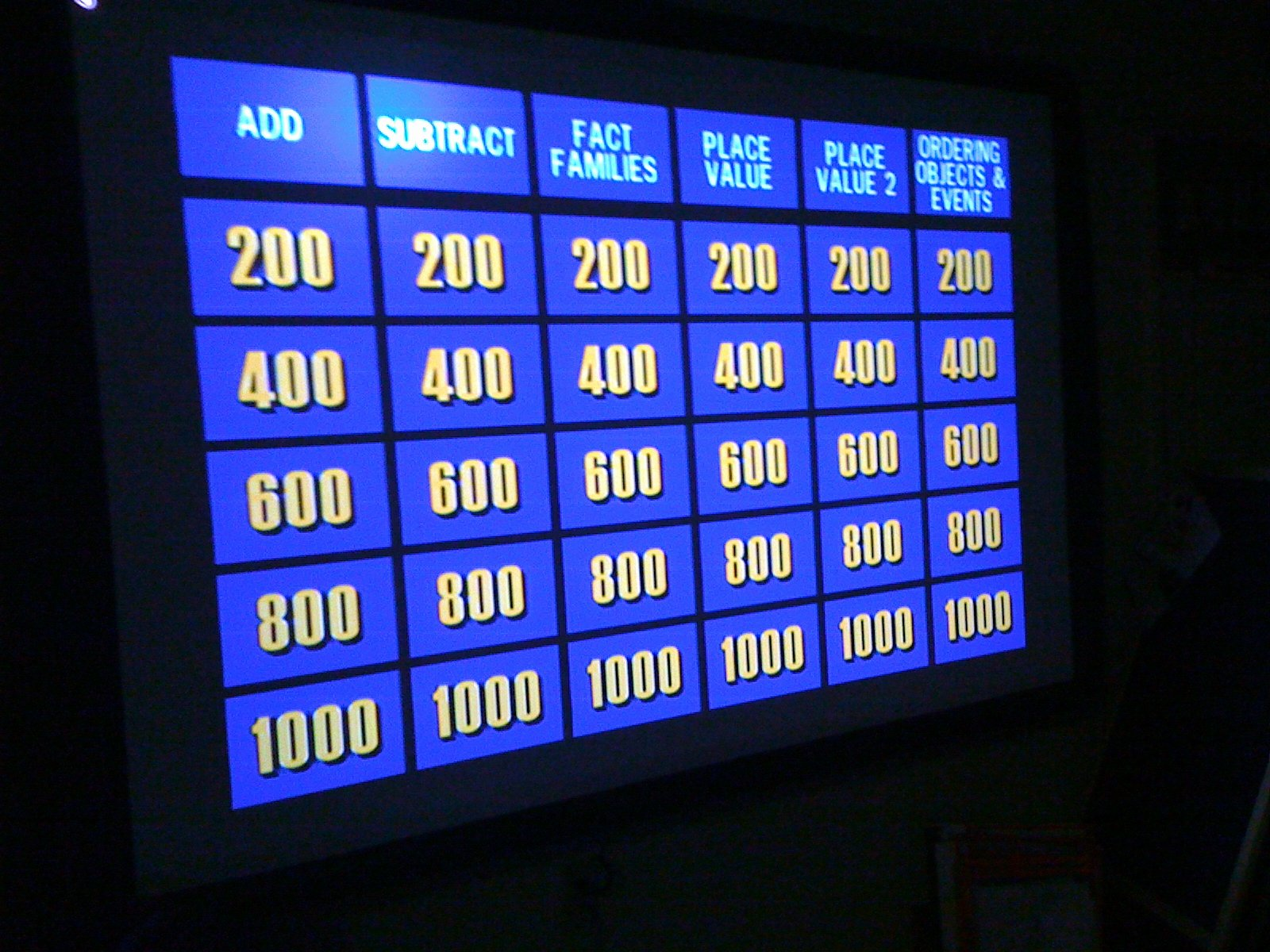 Jeopardy Game for Classrooms Awesome Chalk Talk A Kindergarten Blog Classroom Jeopardy