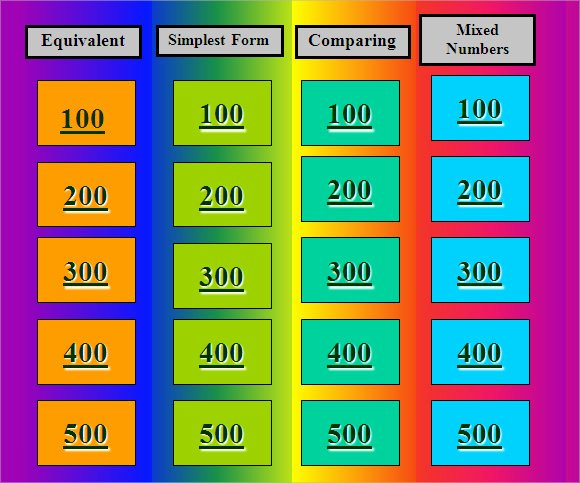 Jeopardy Game for Classrooms Elegant Sample Jeopardy Powerpoint Template 9 Free Documents In Ppt