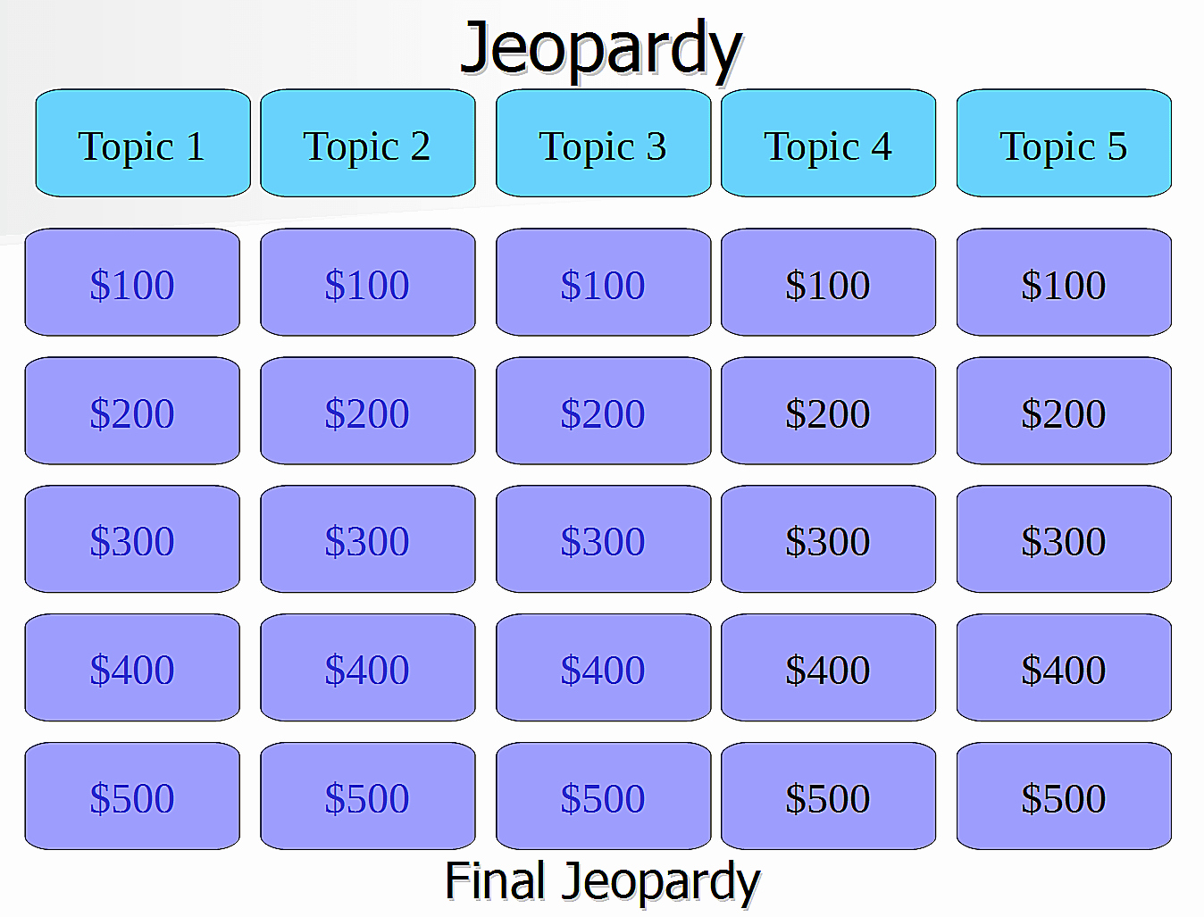 Jeopardy Template with Scorekeeper Best Of 12 Free Jeopardy Templates for the Classroom