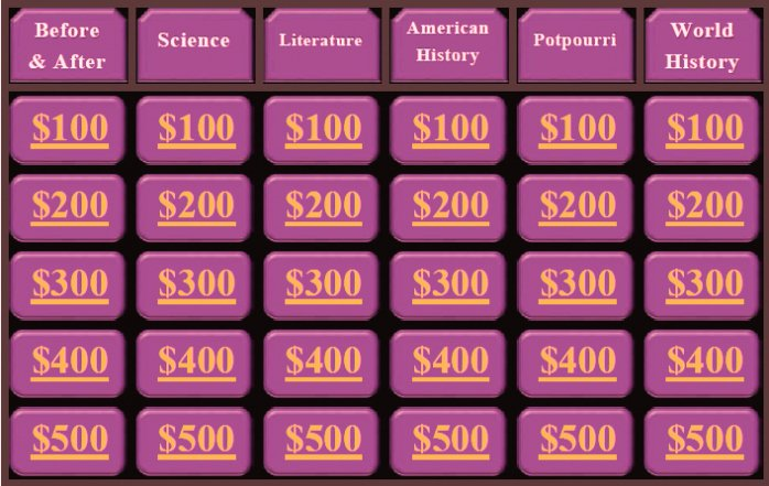 Jeopardy Template with Scorekeeper Elegant Lovely Jeopardy Powerpoint Template with Score