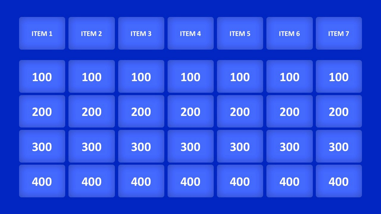 Jeopardy Template with Scorekeeper Inspirational Jeopardy Game Powerpoint Templates