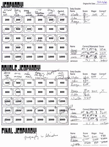 Jeopardy Template with Scorekeeper Lovely Jeopardy Scorecard