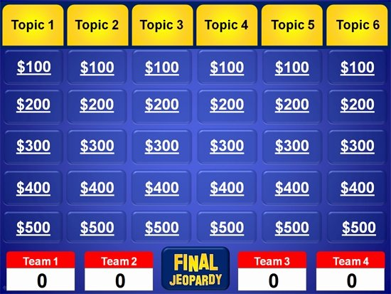 Jeopardy Template with Scorekeeper Luxury Jeopardy Powerpoint Template with Score Icebergcoworking