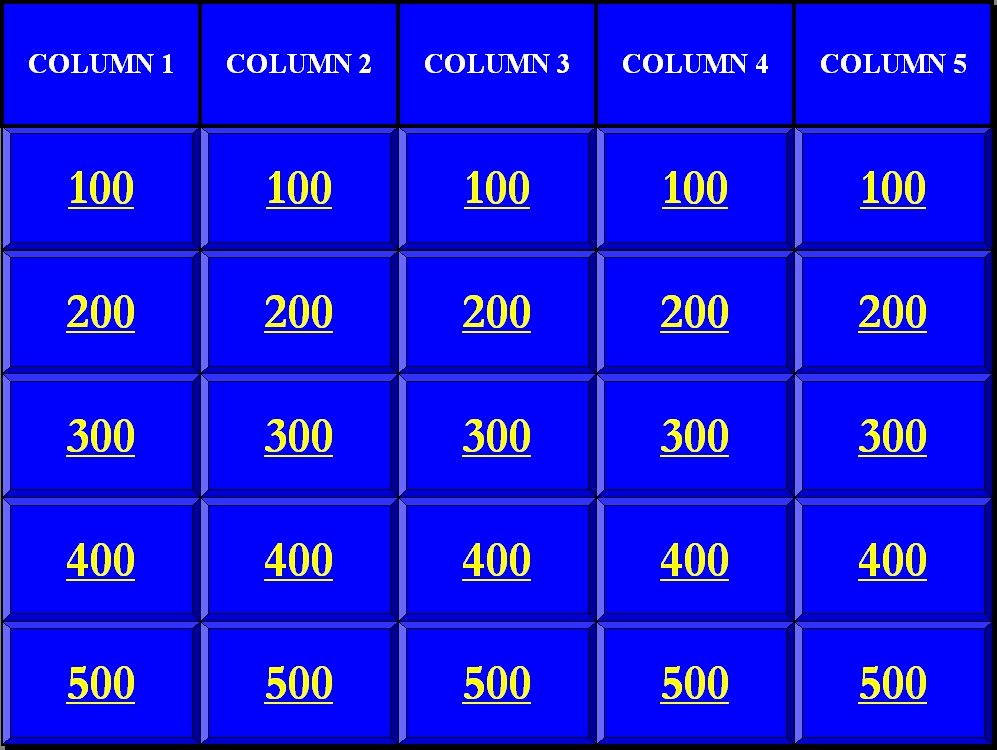 Jeopardy Template with Scorekeeper Unique Jeopardy Powerpoint Template