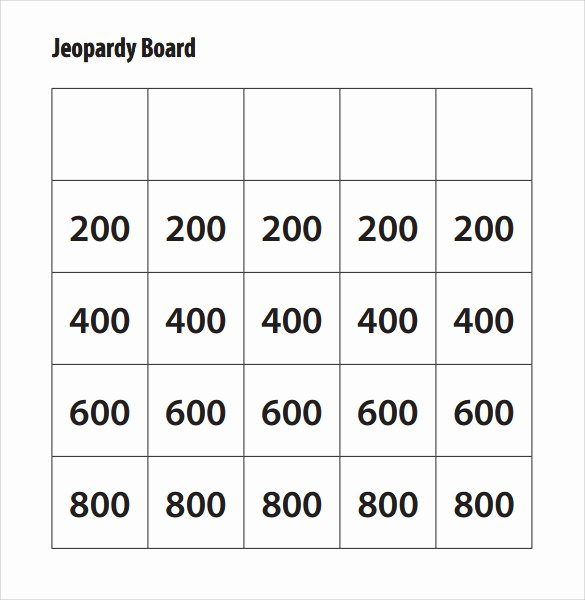 Jeopardy Template with Scorekeeper Unique Jeopardy Template Ppt