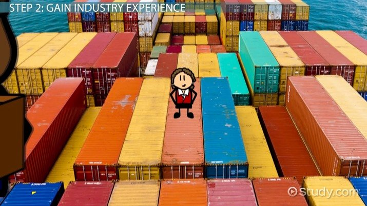 Job Description for Dispatcher Best Of Truck Dispatcher Job Description Training & License