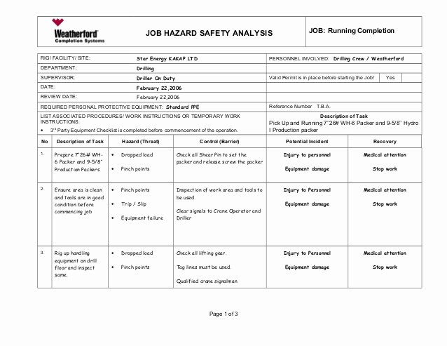 Job Safety Analysis Example Best Of Job Safety Analysis