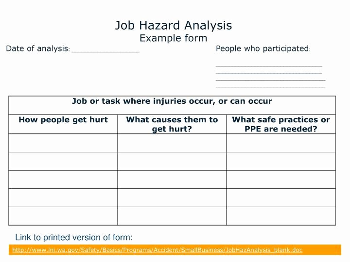 Job Safety Analysis Example Fresh Ppt Job Hazard Analysis Jha Powerpoint Presentation
