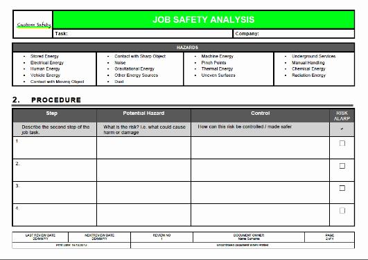 Job Safety Analysis Example Inspirational Job Safety Analysis