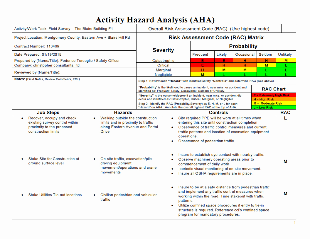 Job Safety Analysis Example Luxury Hazard Recognition Christopher Consultants