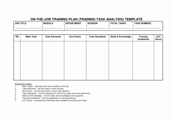 Job Task Analysis Examples Awesome 20 Effective Task List Template and Examples to Inspire
