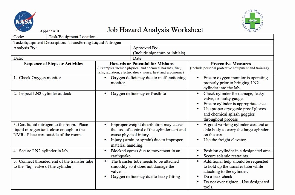 Job Task Analysis Examples Elegant Job Safety Analysis form