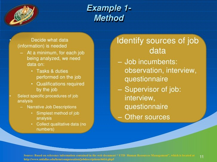 Job Task Analysis Examples Fresh Job & Task Analysis