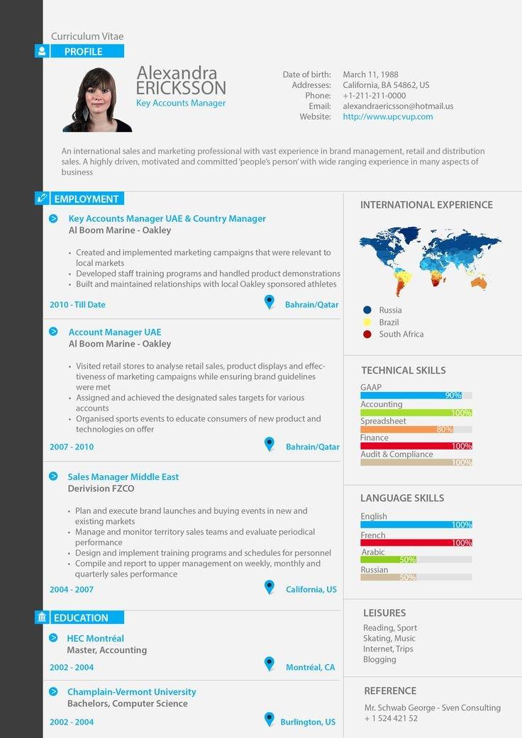Key Account Manager Resume Lovely Key Account Manager Professional Resume Custom Resume