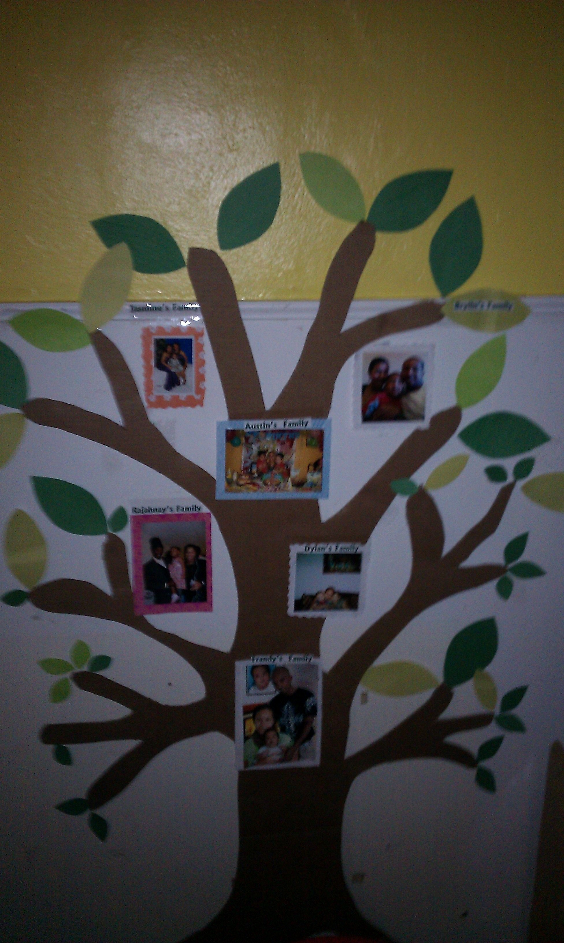 Kindergarten Family Tree Template Best Of Family Tree On the Classroom Kindergarten