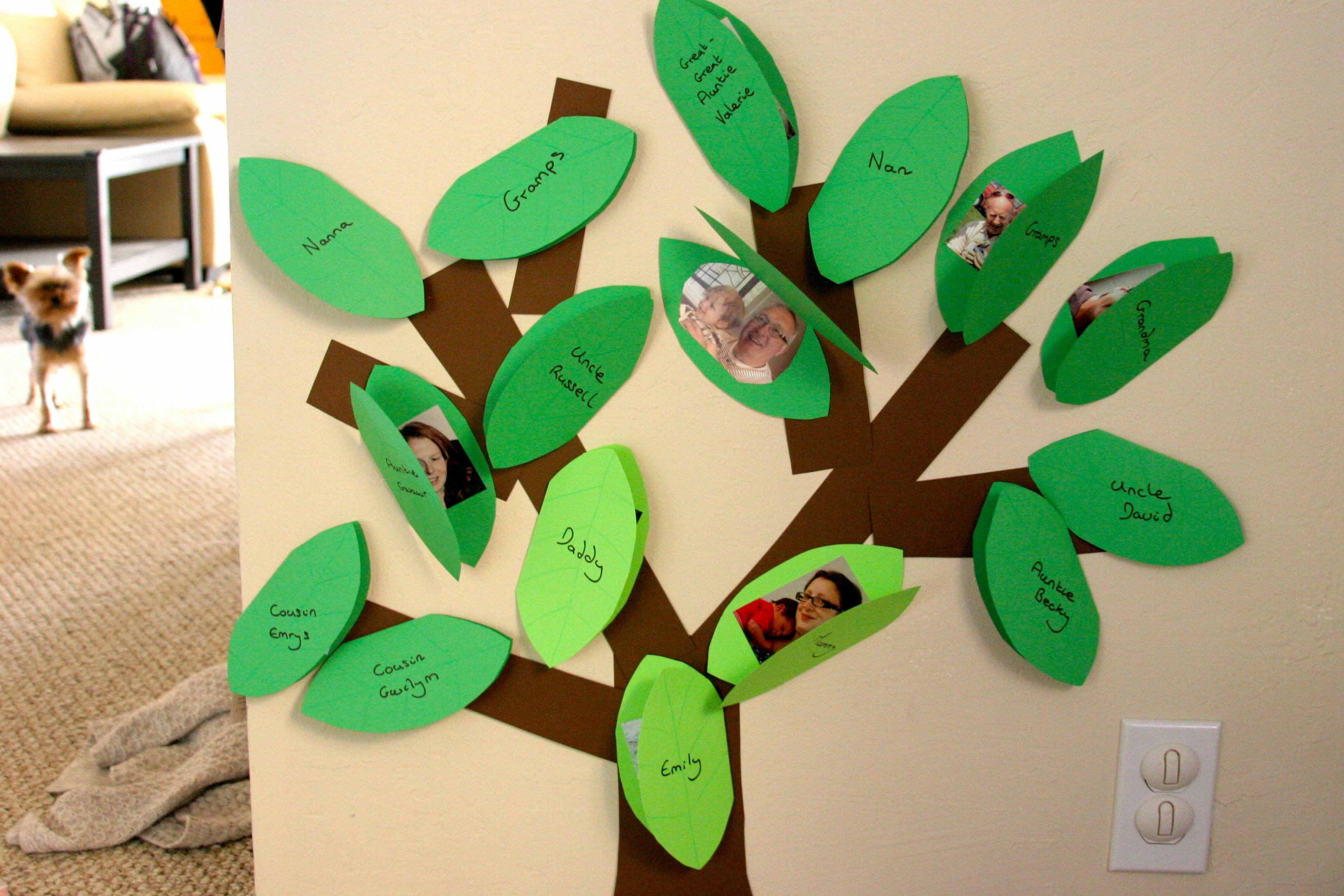 Kindergarten Family Tree Template Lovely Family Tree Project Helping A toddler Learn About Her