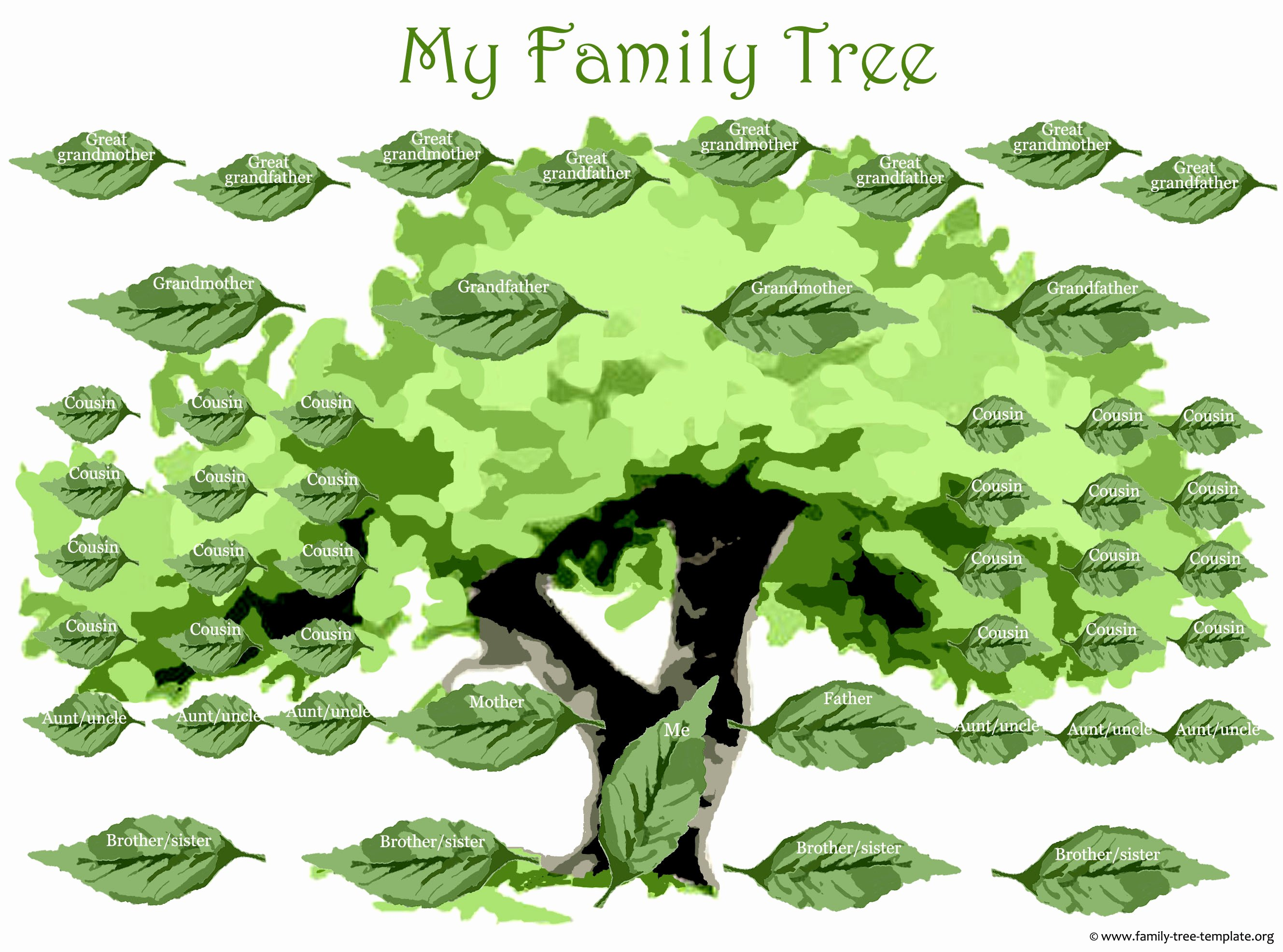 Large Family Tree Template Awesome Fabulous Family Tree forms and Easy Genealogy Methods