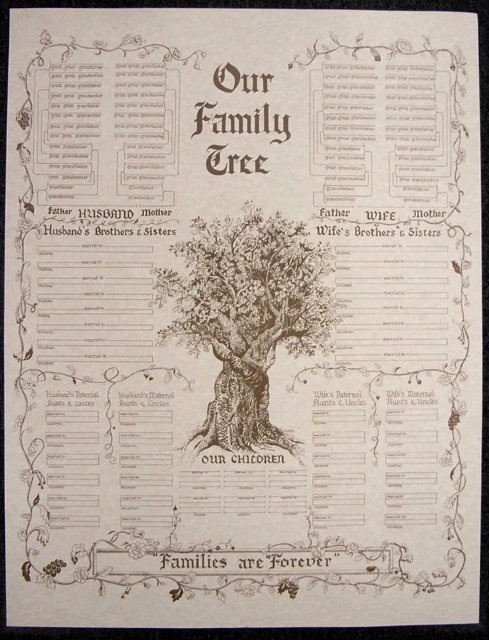 Large Family Tree Templates Beautiful Family Tree Chart Parchment – Stevenson Genealogy