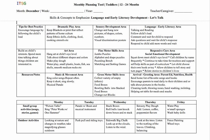Lessons Plans for toddlers Unique Sample Lesson Plans Preschool Google Search