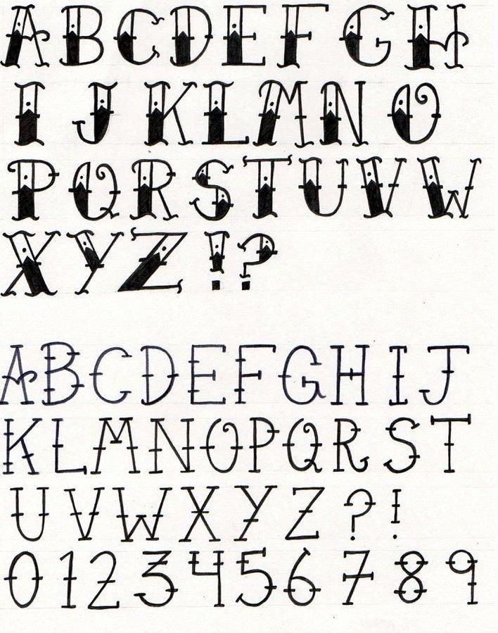 Letter Fonts for Tattoos Inspirational Afbeeldingsresultaat Voor Tattoo Lettering