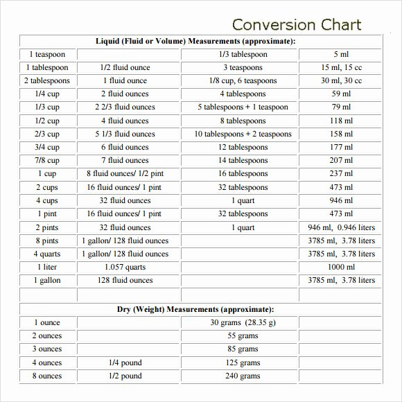 Liquid Measurement Conversion Table Beautiful 8 Liquid Measurements Chart Templates for Free Download