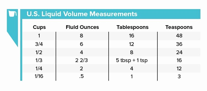 Liquid Measurement Conversion Table Lovely Cooking Conversion Chart