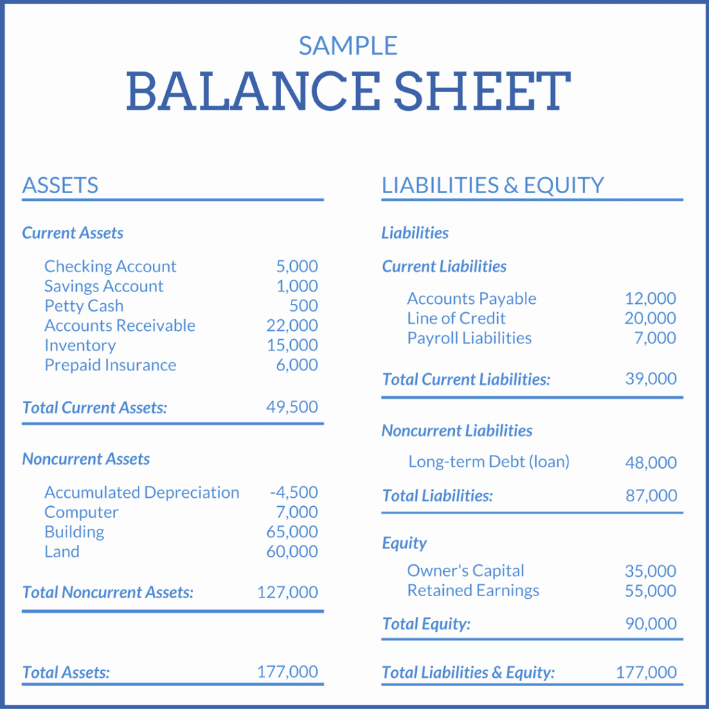 List Of Personal assets Lovely Your Go to Guide to Understanding Tangible assets