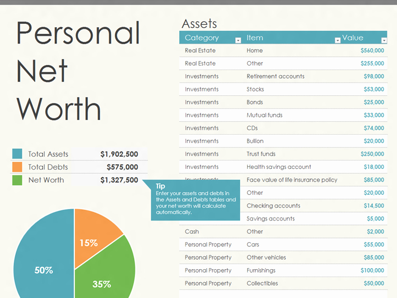 List Of Personal assets Unique 10 Best Of Financial asset List Template It