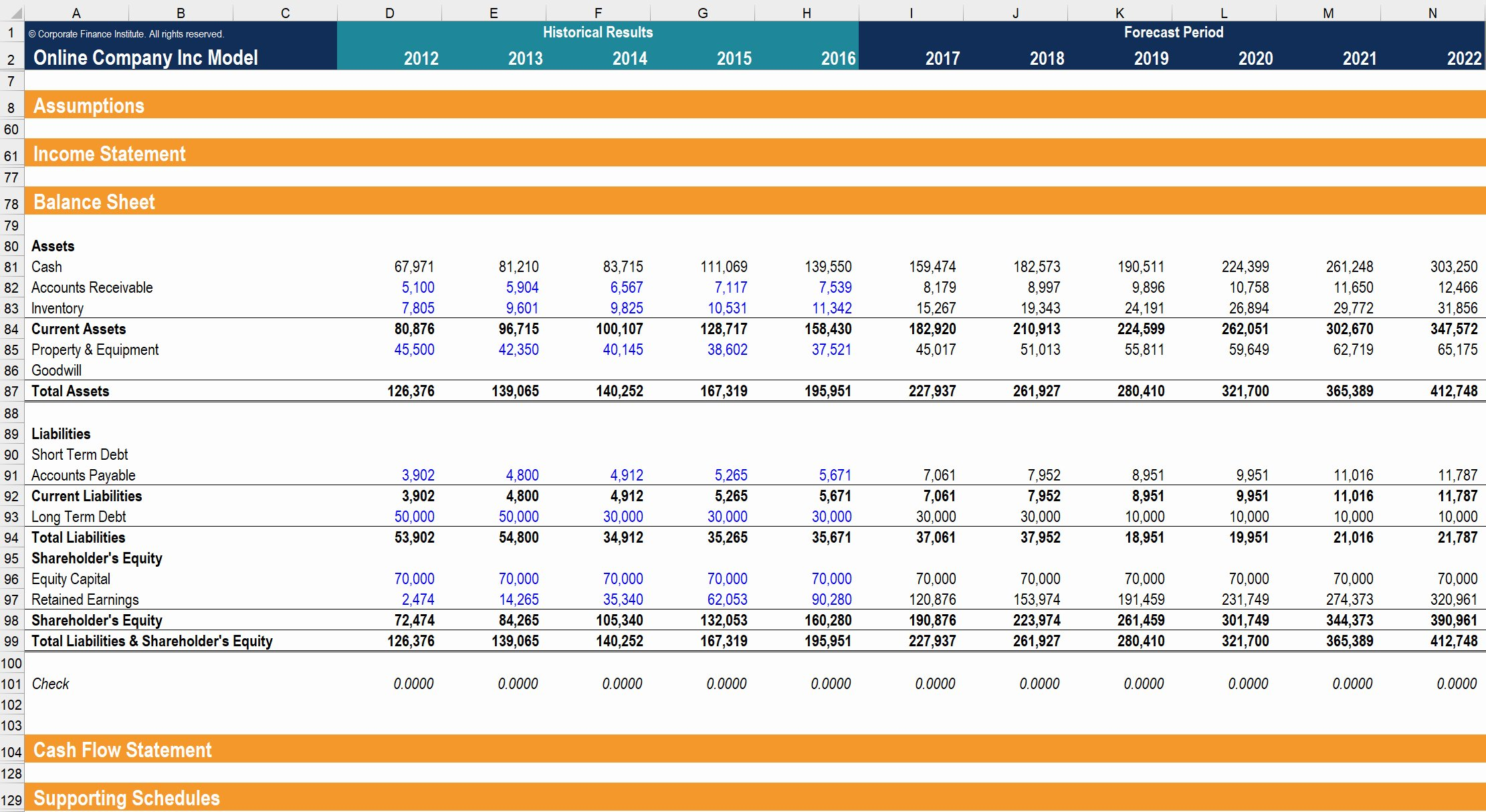 Llc Capital Account Spreadsheet Awesome Advanced Spreadsheet Modeling for Overview Financial