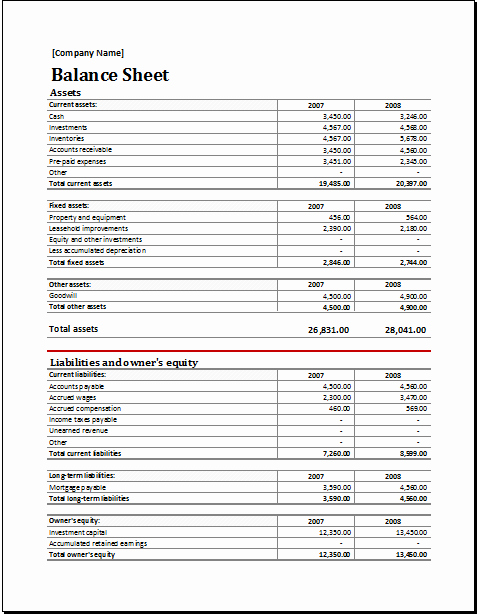 Llc Capital Account Spreadsheet Elegant asset and Liability Report Balance Sheet for Excel