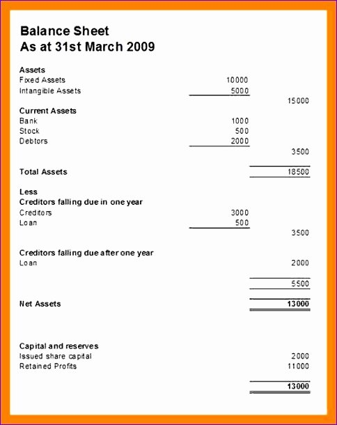 Llc Capital Account Spreadsheet Luxury 9 Personal Balance Sheet Template Excel Exceltemplates