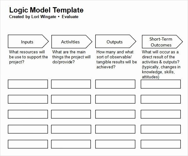 Logic Model Template Word Awesome Free 11 Sample Logic Models In Pdf