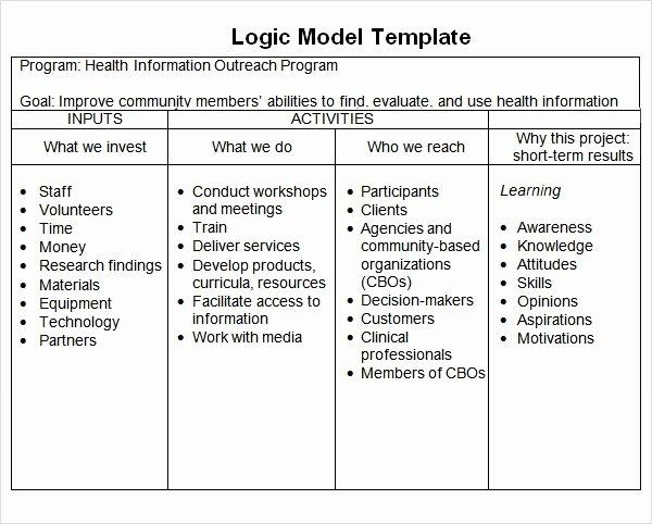 Logic Model Template Word Best Of Free 11 Sample Logic Models In Pdf