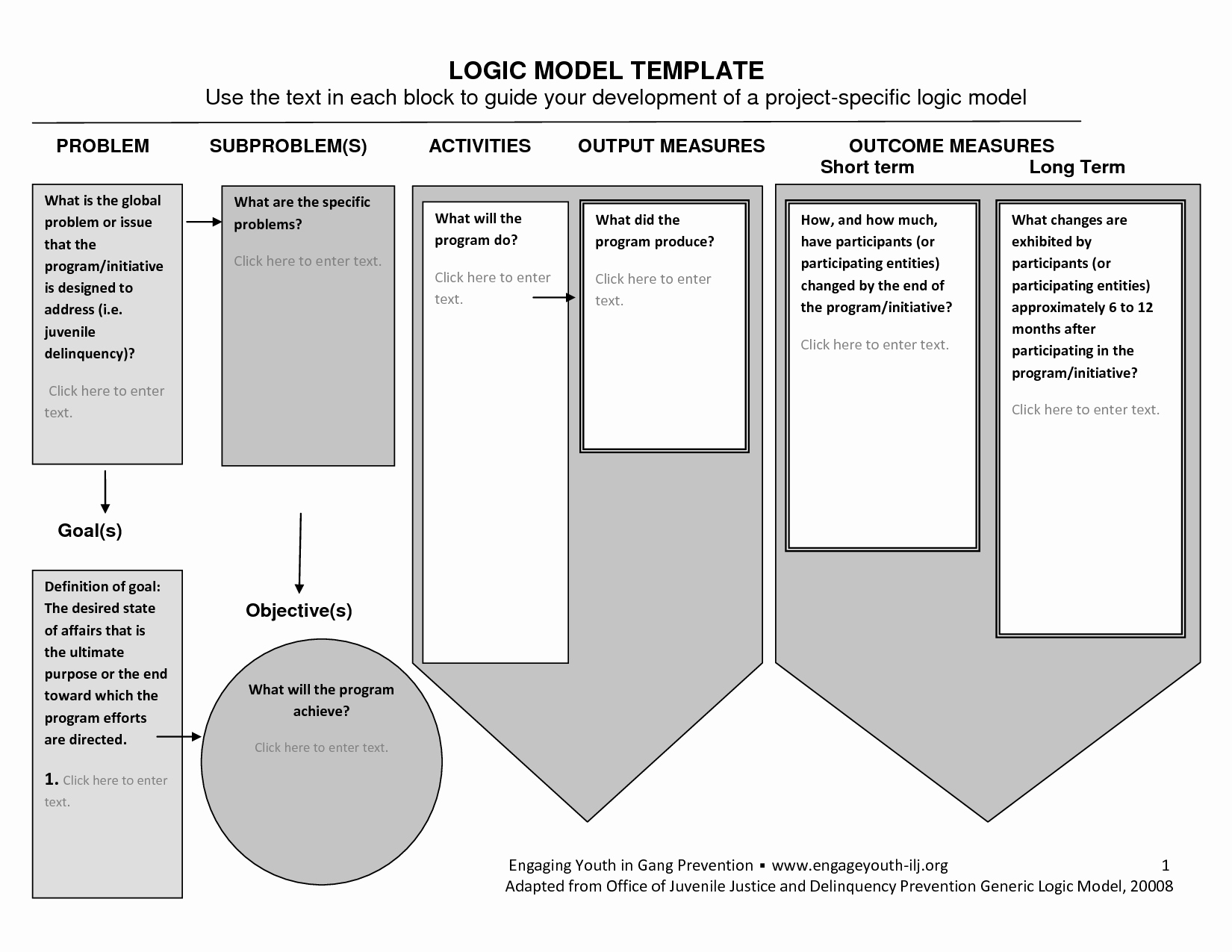 Logic Model Template Word Best Of Logic Model Template Qvyitxtu