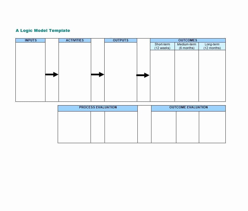 Logic Model Template Word Fresh More Than 40 Logic Model Templates & Examples Template Lab