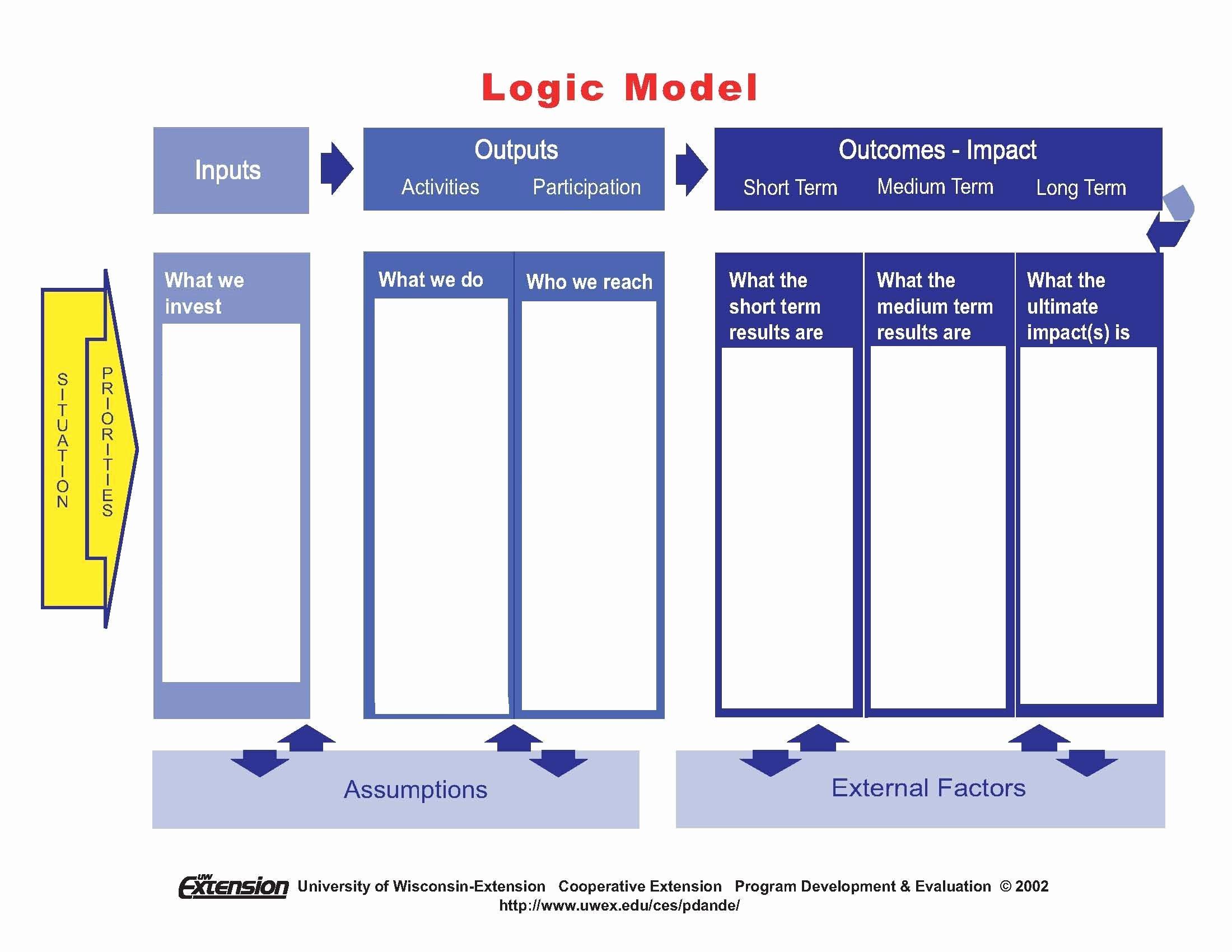 Logic Model Template Word Inspirational Logic Model Template