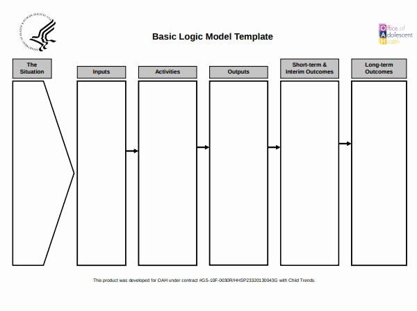 Logic Model Template Word Luxury 5 Logic Model Templates Word Pdf
